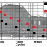 Nowe wzmocnione poliamidy z serii Durethan P koncernu LANXESS