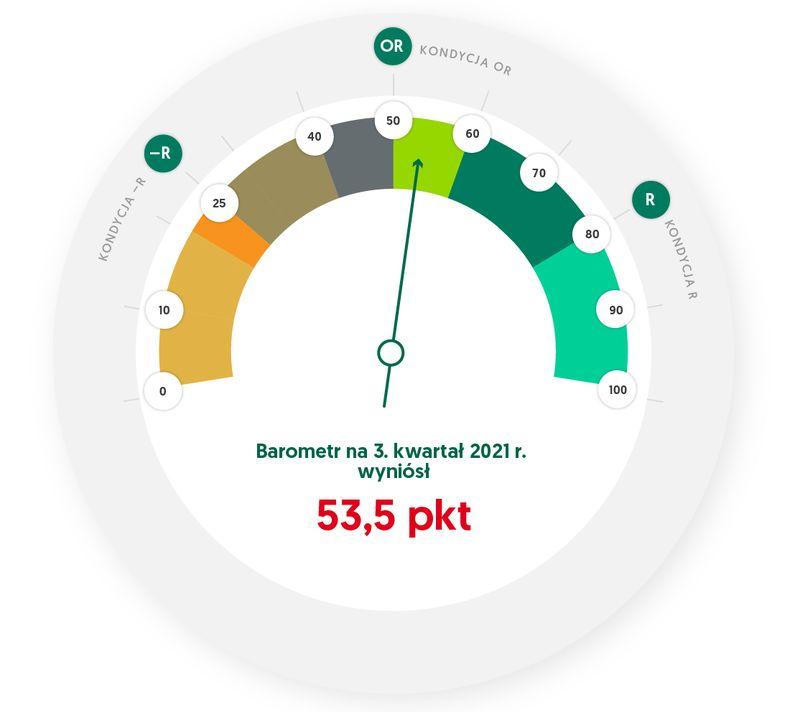 EFL barometr 3kw 2021